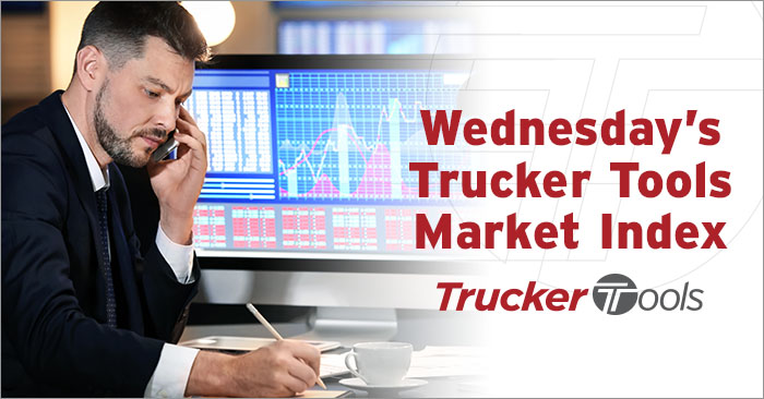 Truckers Tools' Hot/Cold Markets for Carriers: Dec. 9, 2020