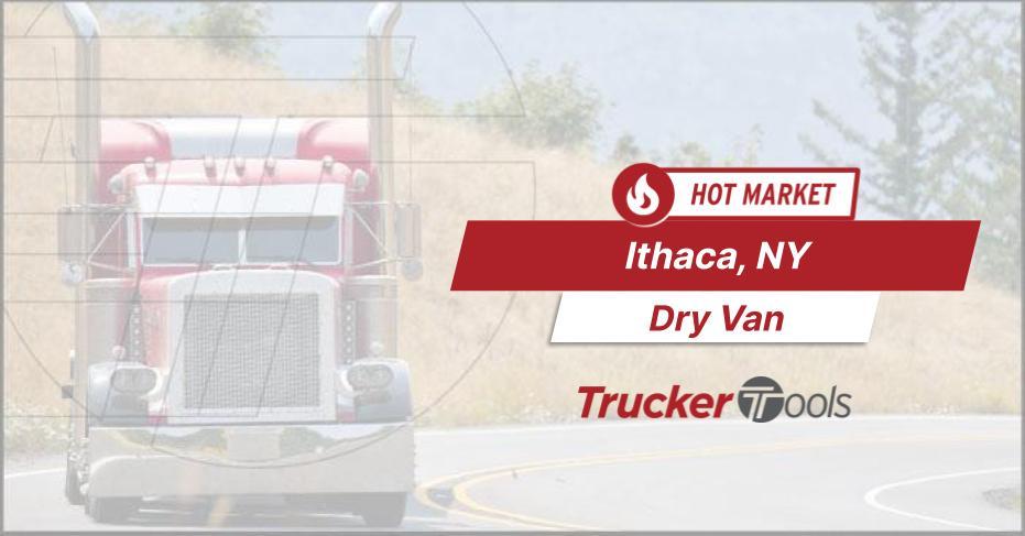Where's the Freight? Texarkana, Ithaca, Spokane and Dodge City Hot Markets This Week